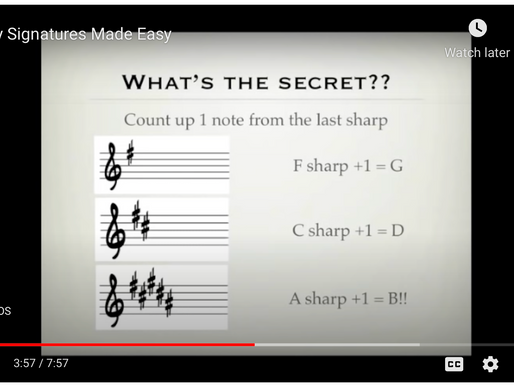 The Secret to Finding a Key by Looking at the Key Signature