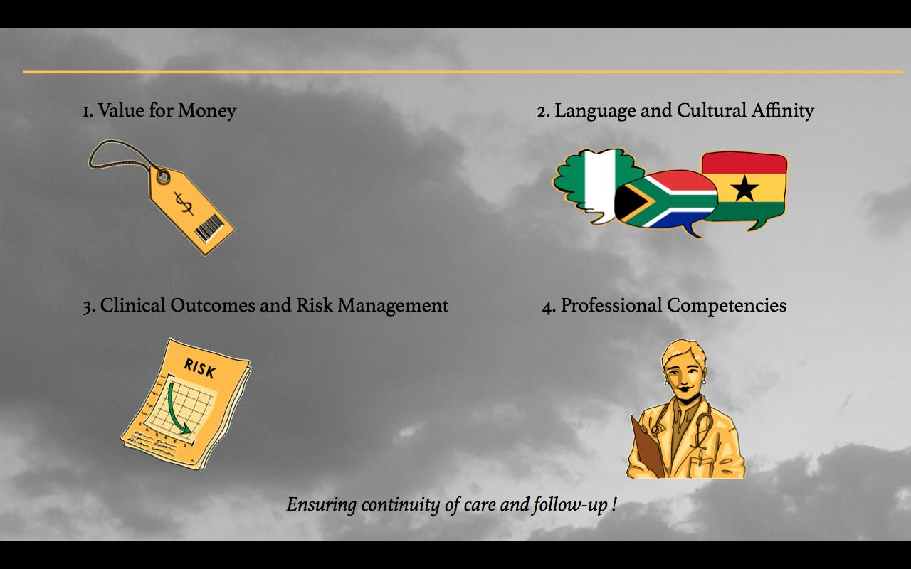 Healington VIP Corporate Presentation