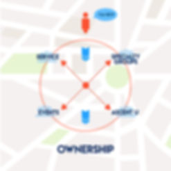 Connection Map Final Centered 2.jpg
