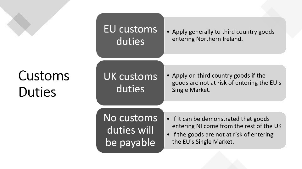 The situation of customs duties remains a challenge for many companies when trading with Northern Ireland