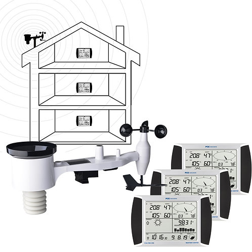 Weather Station PCE-FWS 20N-2