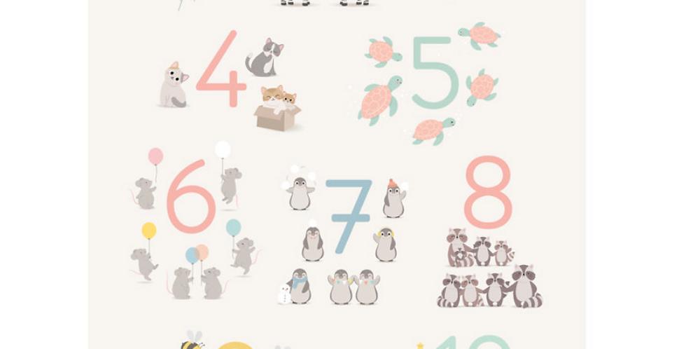 Affiche chiffres