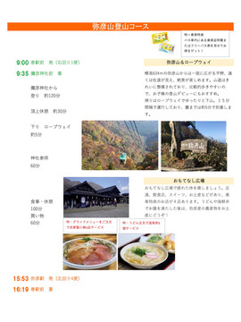 13【確定7】弥彦延伸後モデルコース(弥彦登山コース).jpg