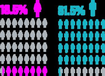 hiring fair-demographics.png
