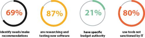 percentages-stats.png