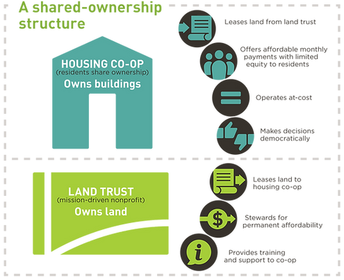 VillageModel_infographic_ownership.png