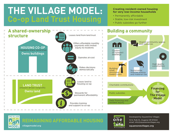 VillageModel_infographic_DIGITAL-rev2.jp