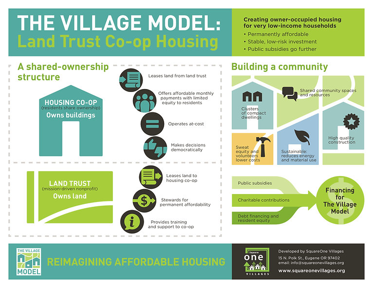 VillageModel_infographic_DIGITAL.jpg