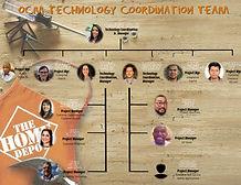 content3-Org chart.jpg