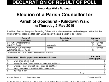 Parish Council Election results 2nd May 2019