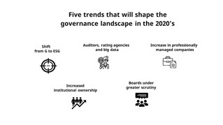 Five trends that will shape the governance landscape in the 2020's