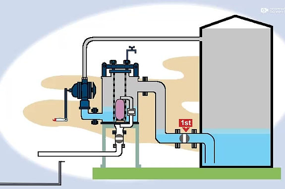 ECO-VALVE bottom drain valve type TOO - demonstration