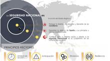 Introducción a la nueva Estrategia de Seguridad Nacional