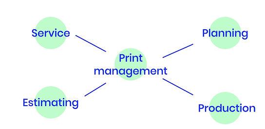 iop_system