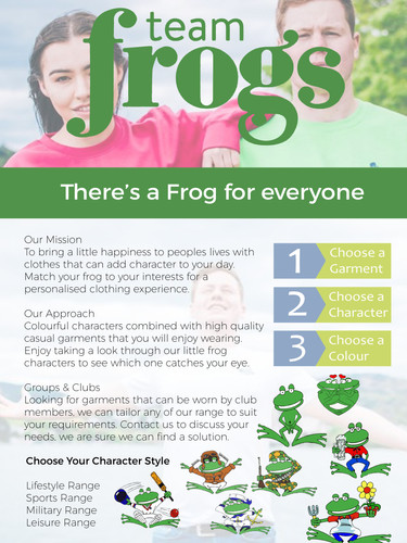 Team Frogs Poster