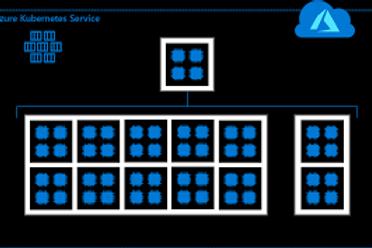 Microsoft®SQLServerStandardEdition AllLng License/SoftwareAssurancePack MVL 1Lic