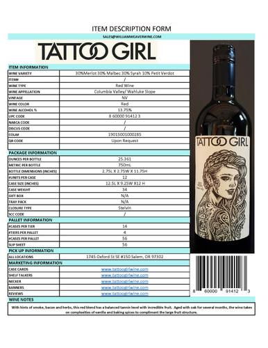 Red Wine Item Description Sheet