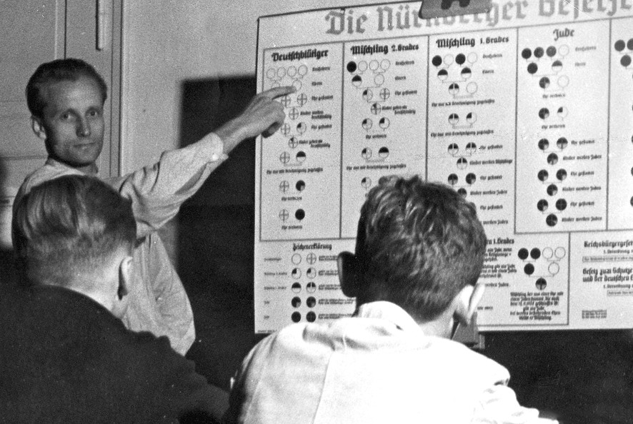 """Teacher explaining the """"Nuremberg Laws"""" during an ideological lesson in a Hitler Youth camp, 1937. Chart illustrates how to determine whether one would be classified as a Jew based on ancestry. Sexual relations and marriage between Aryans and Jews was strictly forbidden after the Reichstag enacted these laws in 1935."""