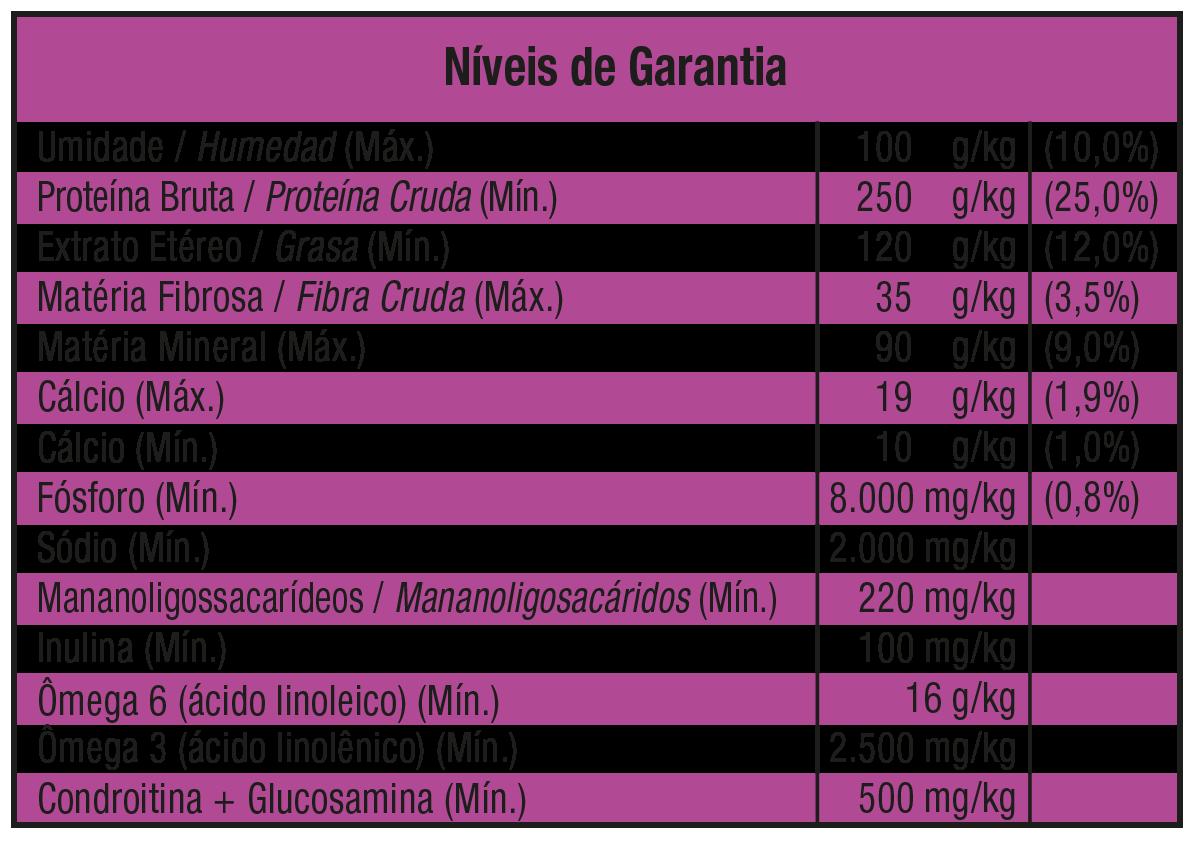 tabla de alimentos con mas vitamina b12