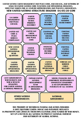 UNITED NATION CORE FUNCTIONS G.jpg