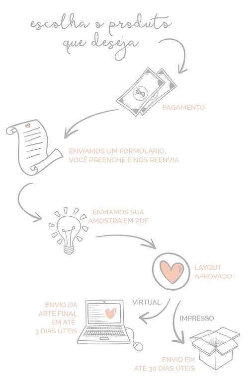 como-funciona | identidade visual