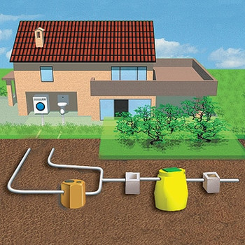 Drenaje de aguas residuales domésticas