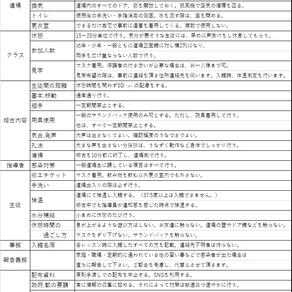 道場運営ガイドライン更新 2020.10.2