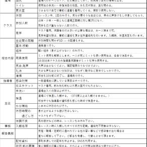 道場運営ガイドライン更新 2020.11.21
