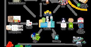 Les parties prenantes de la qualité / RSE