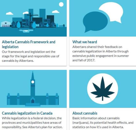 Alberta's approach to cannabis legalization..