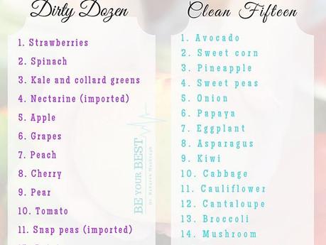 Dirty Dozen, Clean Fifteen