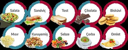 dietto-diyetisyen-araogun.png