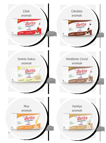Dezpack Dietto aromaları