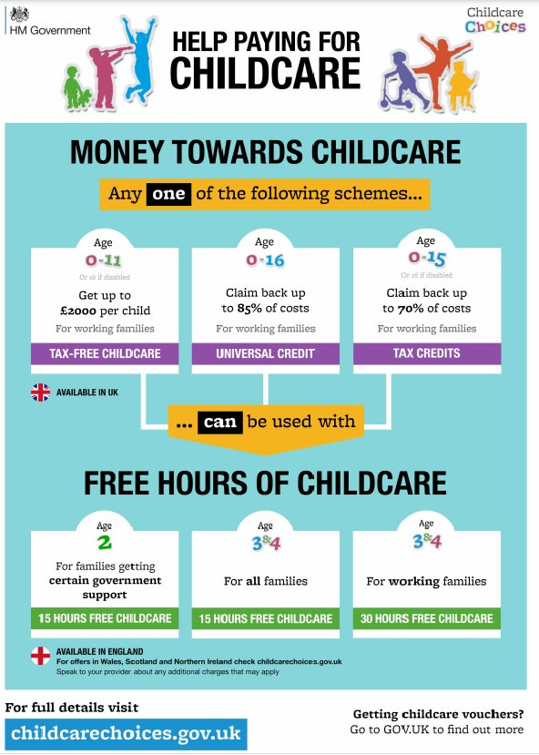 Childcare Choices Overview.jpg