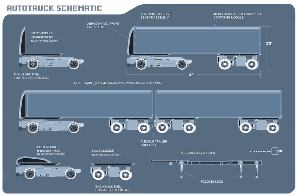 autotruckSchematic.jpg
