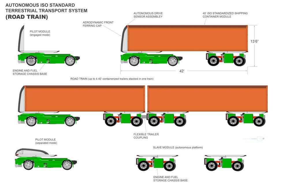 roadTrainSchematic.jpg