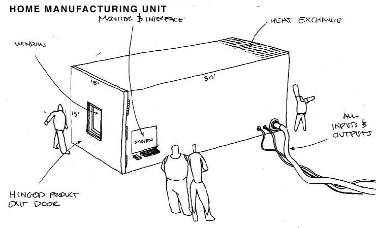 Home Manufacturer