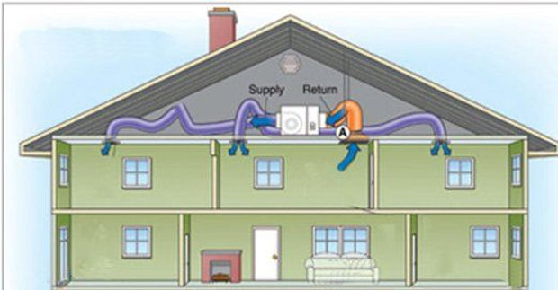 ducted heat pump house.jpg
