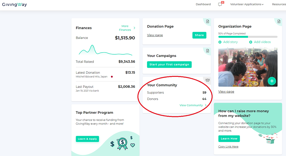 Example image of a GivingWay dashboard