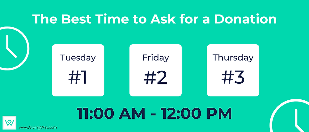 Infographic - the best time to ask for a donation