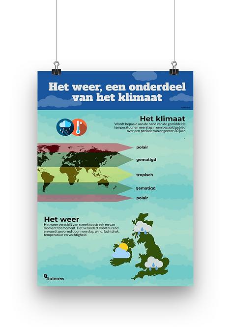 Wandplaat - Weer en klimaat