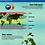 Thumbnail: Wandplaat - Weer en klimaat