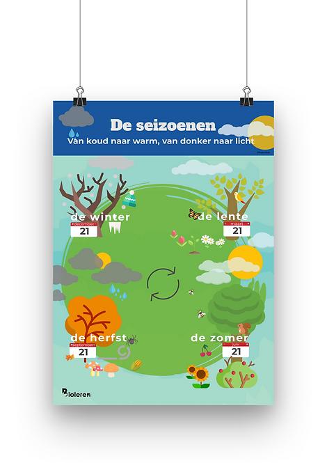Wandplaat - Seizoenen