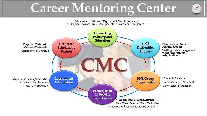 Career Mentoring Center.jpg