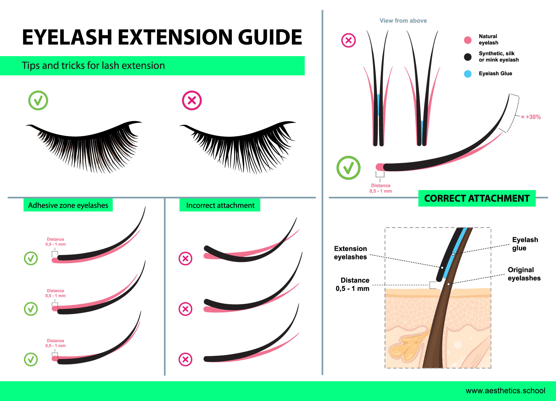 Eylash-Extention-Guide