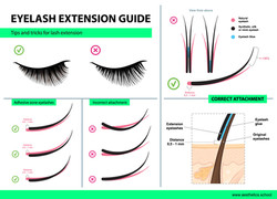 Eylash-Extention-Guide