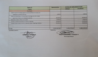 BUDGET UTILIZATION as of March 31, 2020.  #FYI