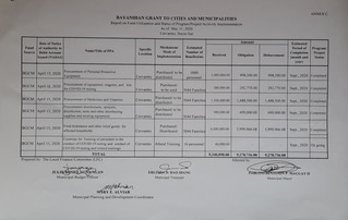 Fund Utilization and Status of PPA Implementation