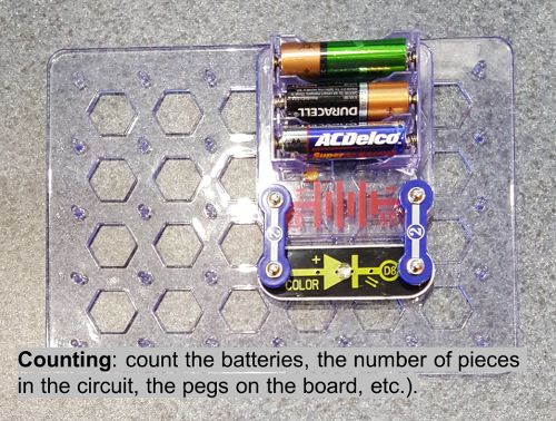 Counting: count the batteries, the number of pieces in the circuit, the pegs on the board, etc.