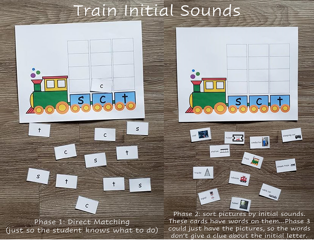 A printed illustration of a train with three train cars labeled s, c, and t. Students can sort letters or pictures that start with each letter.